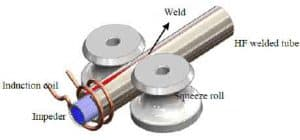 squeeze roll and welding induction coil