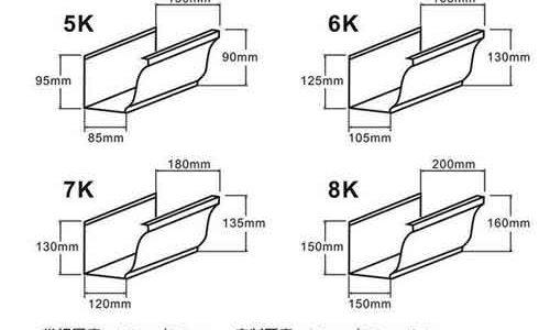 K-Shape Gutter Roll Forming Machine