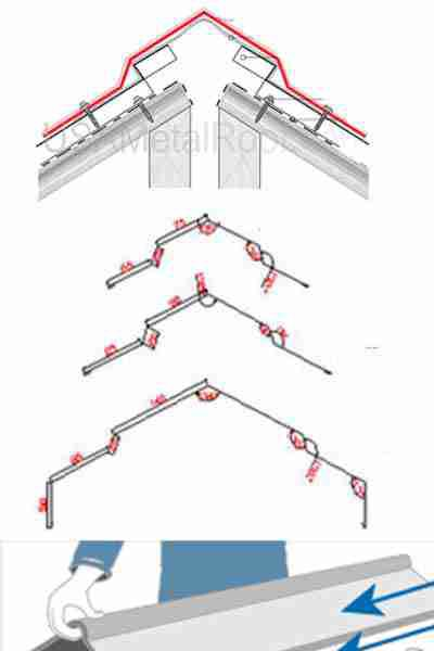 Roof flashing profile roll forming machine