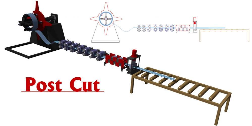 post cut roll forming machine