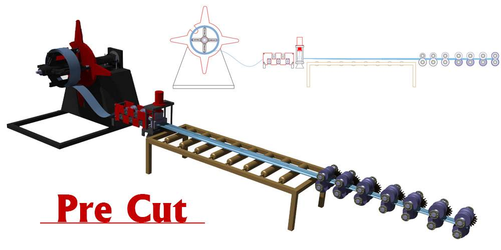 pre-cut-roll-forming-machine low
