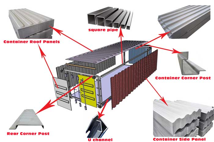 shipping container roll forming machine