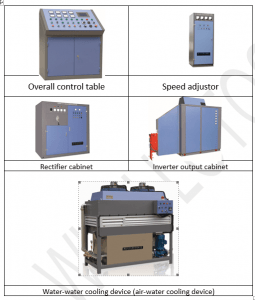 high frequency welding accessories